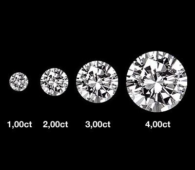 Diamants de taille brillants à différents carats