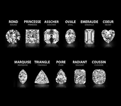 Formes de taille des diamants