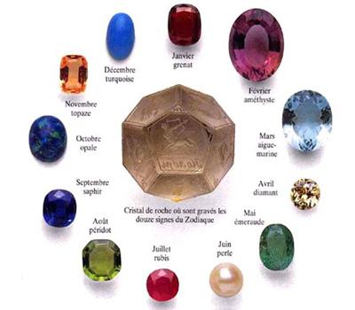 Signification et symbolique des pierres par mois