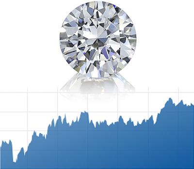 Graphique du cours du diamant