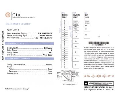 Certificat GIA d'un diamant