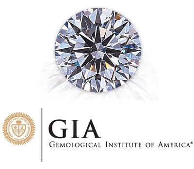 Logo du GIA : Gemological Institute of Amercia
