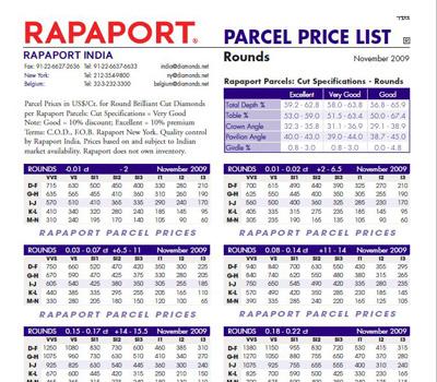 Rapaport en version pdf 2013