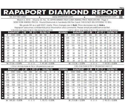 Rapaport Diamond Report 2013